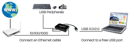 diamond_usb303he_hub_dock.png