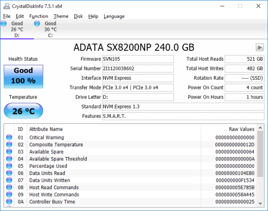 CDRLabs com - TRIM Performance and Final Thoughts - ADATA