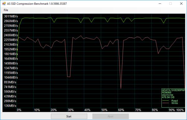 CDRLabs com - Performance - CrystalDiskMark, HD Tach and ATTO