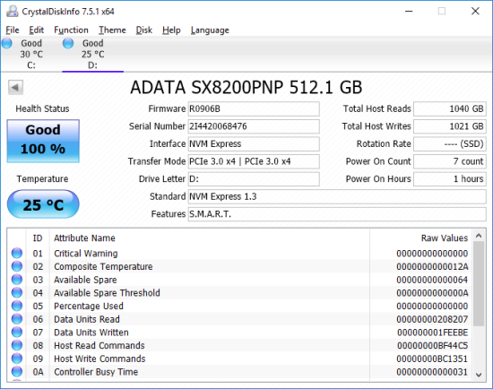 CDRLabs com - TRIM Performance and Final Thoughts - ADATA XPG SX8200