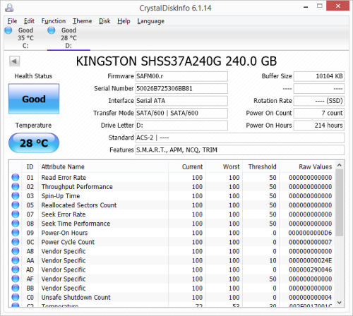 CDRLabs com - TRIM Performance and Final Thoughts - Kingston HyperX