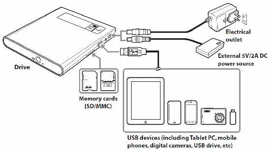 Cdrlabs Com Cdrlabs Com Plextor Px 650us Plexeasy