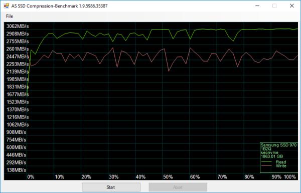 CDRLabs com - Performance - CrystalDiskMark, HD Tach and