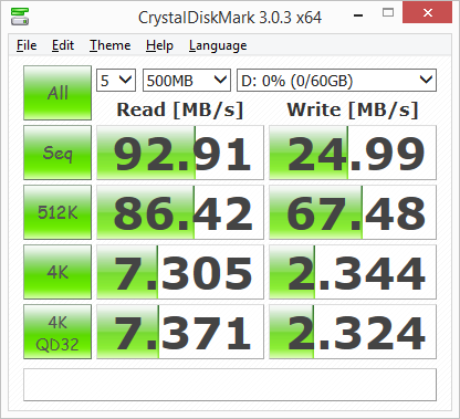 Cdrlabs Com Performance And Final Thoughts Samsung Evo