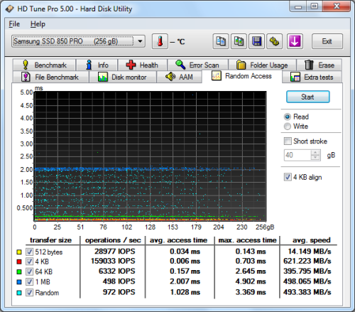 CDRLabs.com - Performance - AS SSD and HD Tune - Samsung ...