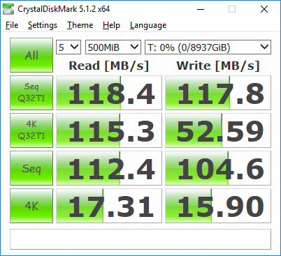 CDRLabs com - Performance and Final Thoughts - Synology DiskStation