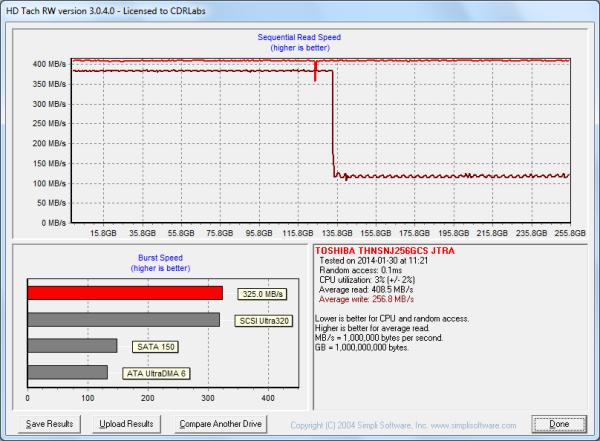 【Flash】SSD Part181【SLC/MLC/TLC】 [無断転載禁止]©2ch.net->画像>67枚