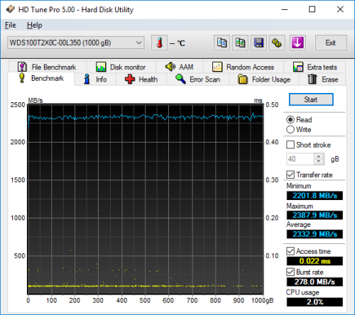 CDRLabs com - Performance - AS SSD and HD Tune - Crucial P1 1TB NVMe