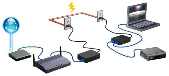 powerline ethernet wiring diagram powerline image cdrlabs com western digital livewire powerline av network kit on powerline ethernet wiring diagram