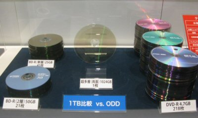tdk 1tb optical disc.jpg