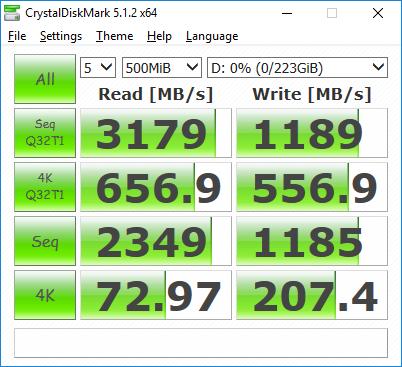 CDRLabs com - ADATA XPG SX8200 240GB PCIe M 2 Solid State Drive