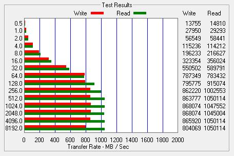 CDRLabs com - ORICO Transparent NVMe M 2 SSD Enclosure