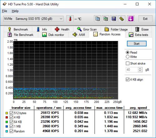 CDRLabs com - Samsung 970 EVO Plus 250GB M 2 NVMe PCIe Solid