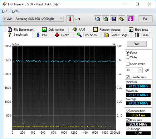 CDRLabs com - Samsung 970 EVO 2TB M 2 NVMe PCIe Solid State