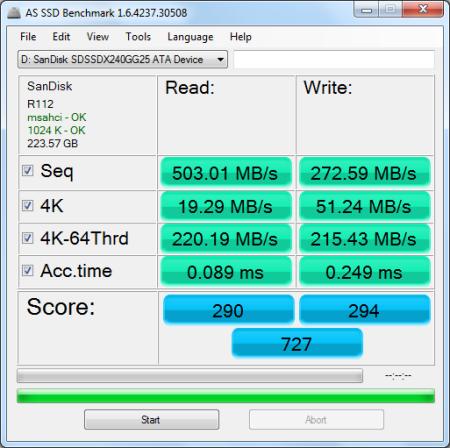 Mar '12 AS SSD Benchmark Score